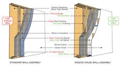 PH wall assembly