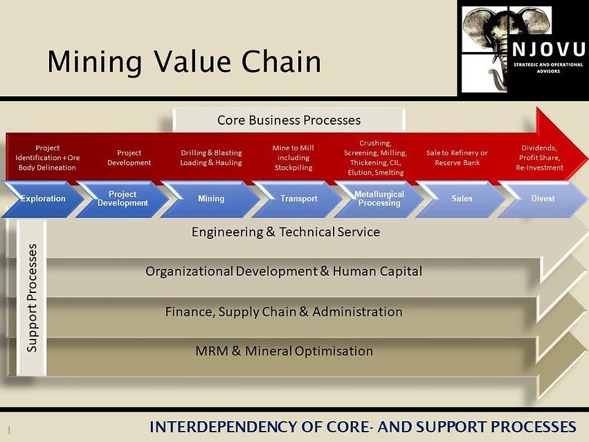 mining chain.jpg