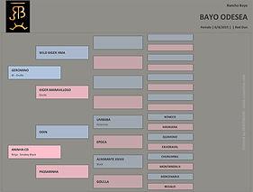 Pedigree - Bayo Odesea.jpg