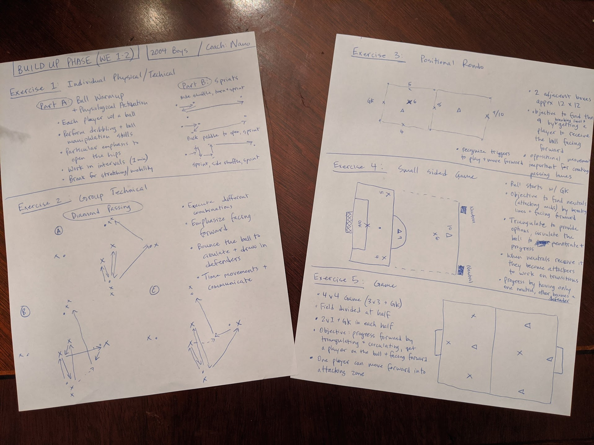 Custom Session Planning