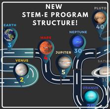 The NEW STEME Program!