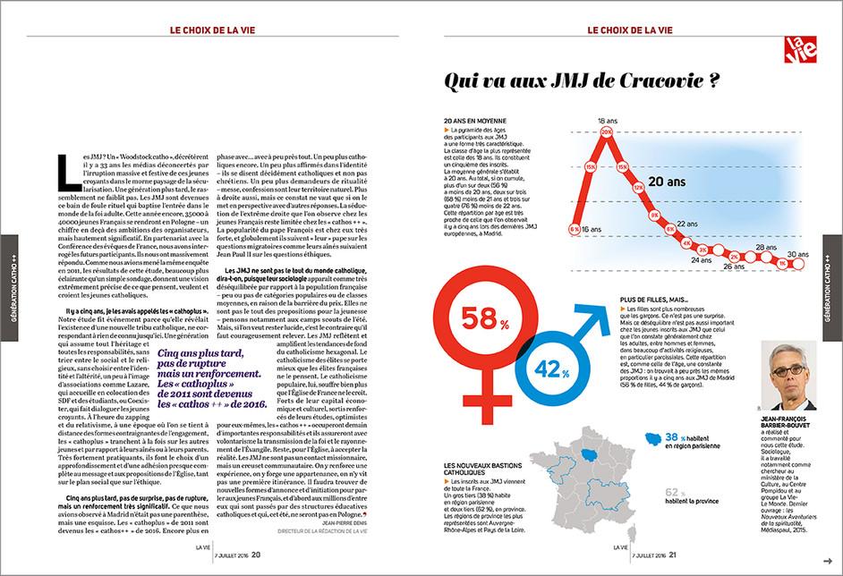 """La Vie. """"Choix de la Vie"""" sur les JMJ"""