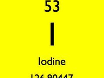 Urine Iodine