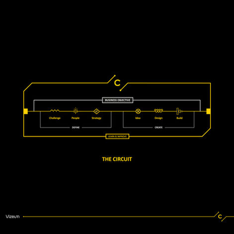 Vizeum Circuit process graphic.jpg