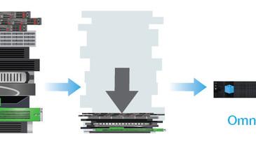 HyperConvergence Explained