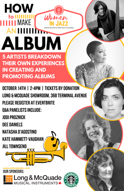 How to Make an Album Panel