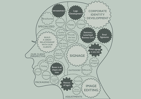 Services-Diagram.jpg