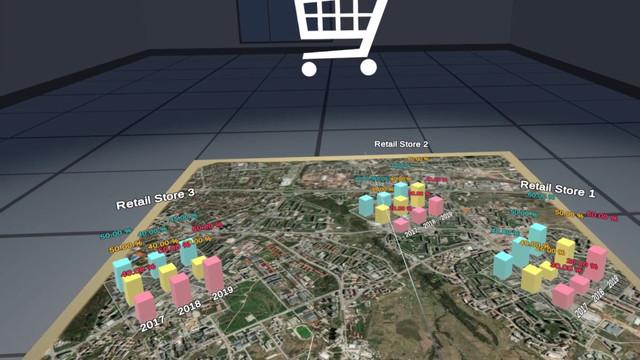 DataViz: Geospatial & Charts