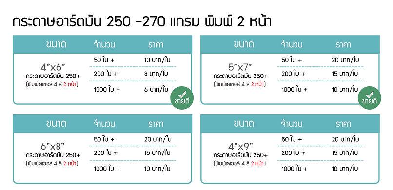 ขนาด+ราคาการ์ด 03.jpg