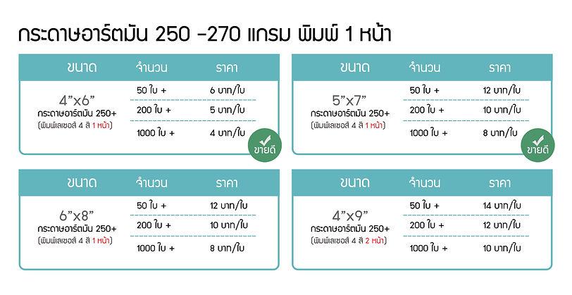 ขนาด+ราคาการ์ด 02.jpg