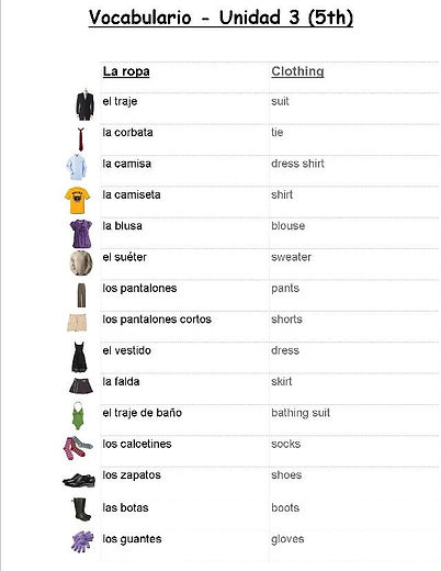 5 - Unit 3 - Vocab Clothing 1,.jpg