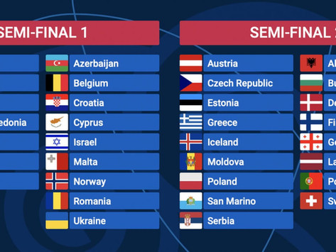 Eurovision 2021's All Semi Final Points Have Been Revealed!
