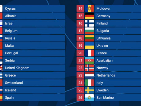 Running Order for Eurovision 2021 has been revealed