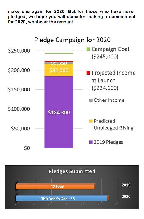 put a pledge C2.PNG