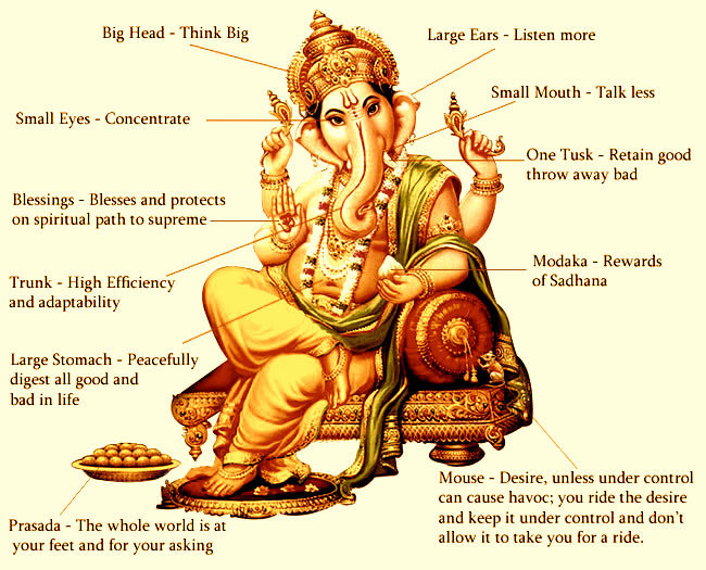 Ganesh - removing obstacles with elephants ..