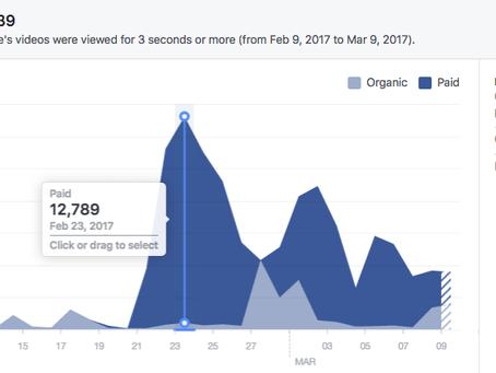 快速增加FACEBOOK 影片觀看量(歡迎WHATSAPP 55238328)