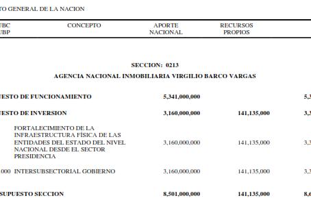 Variaciones del Presupuesto General de la Nación: entre el periodo 2019 y el Proyecto de Presupuesto