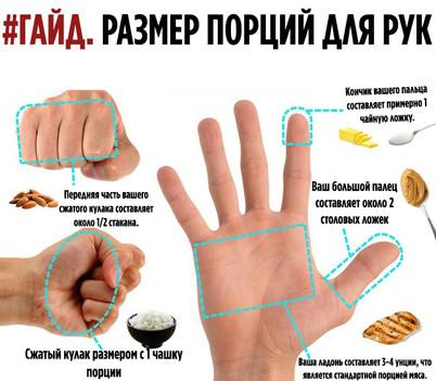 Гайд_ ёмкости и размеры по руке