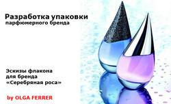 разработка парфюмерного бренда