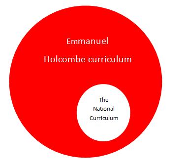 Emmanuel Curriculum circle.PNG
