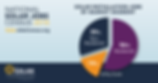 SolarByMarket-graphic-1_Facebook-1200x63