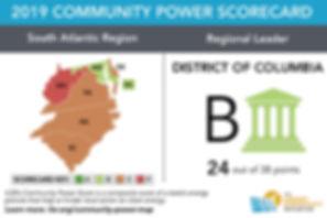 2019-Community-Power-Scorecard-Regions.0