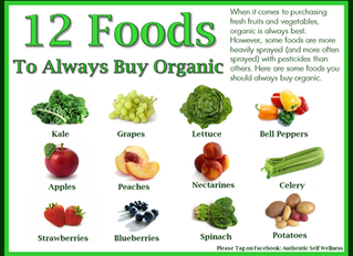 Where To Buy Organic Food In Perth