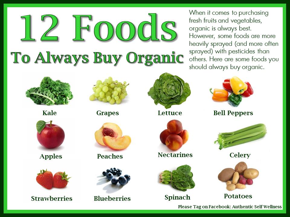 organic 12-foods-to-buy-organic.png