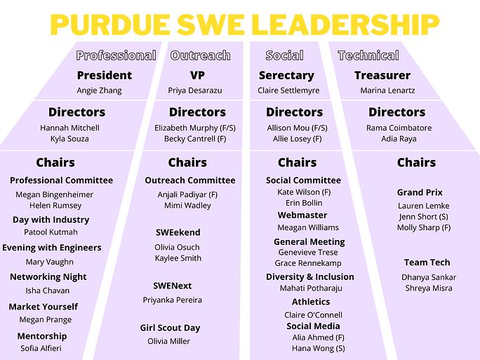 thumbnail_SWE Leadership Board.png