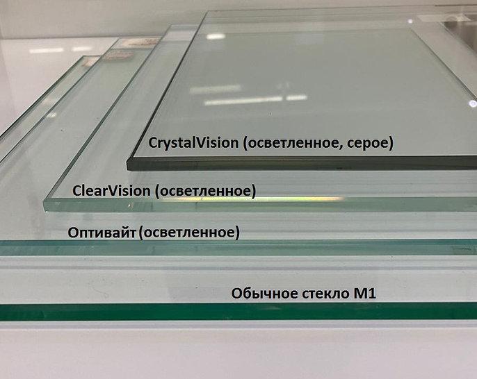 Виды стекла.jpg