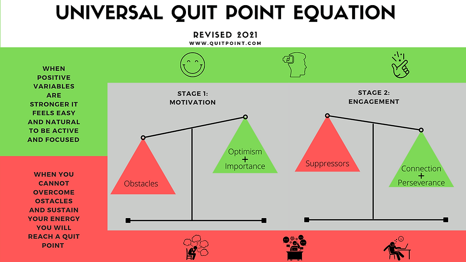 Universal Quit Point Equation.png