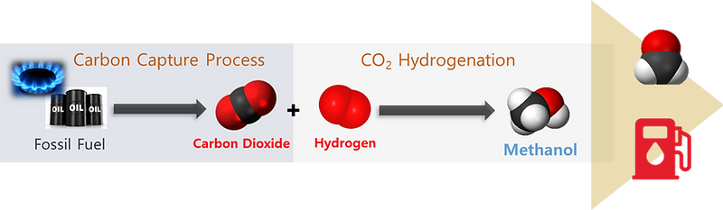 co2_hydrogenation homepage_edited.png