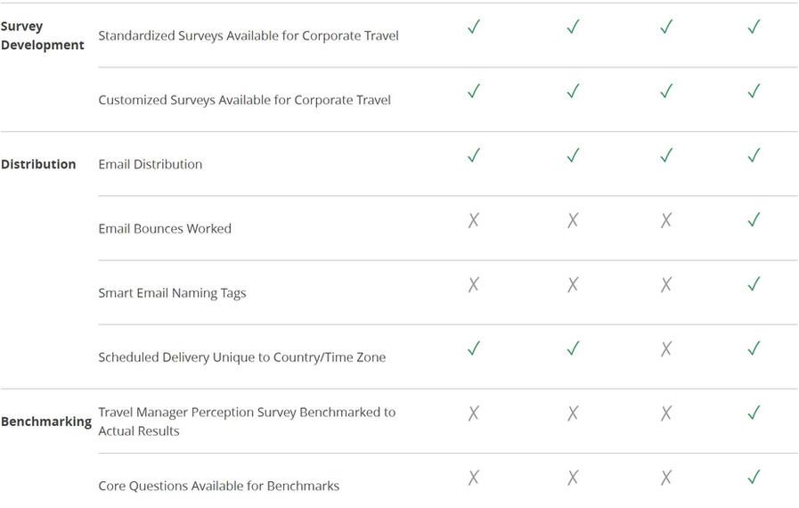 Survey Comparison 2.JPG
