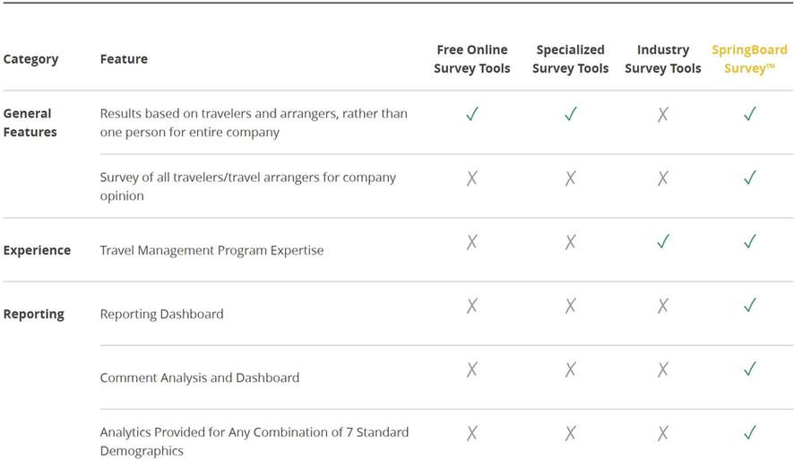 Survey Comparison 1.JPG