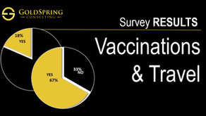 Industry Insights Survey Results: Vaccinations & Travel