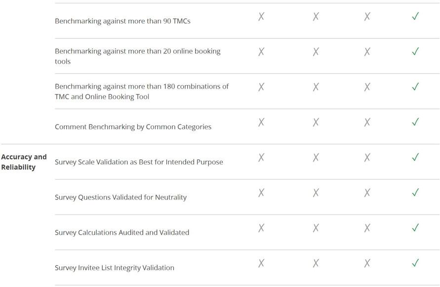 Survey Comparison 3.JPG