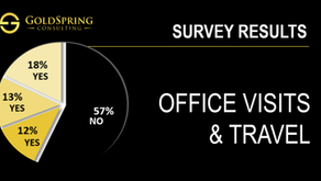 Office Visits & Travel: Survey Results