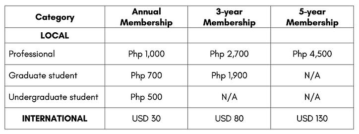 UGAT Membership Rates 2021.png