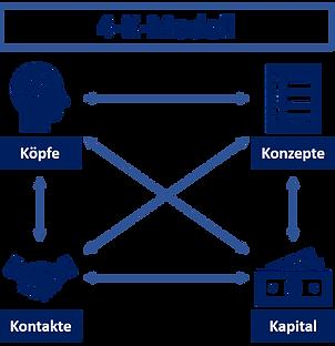 4k-Modell.png