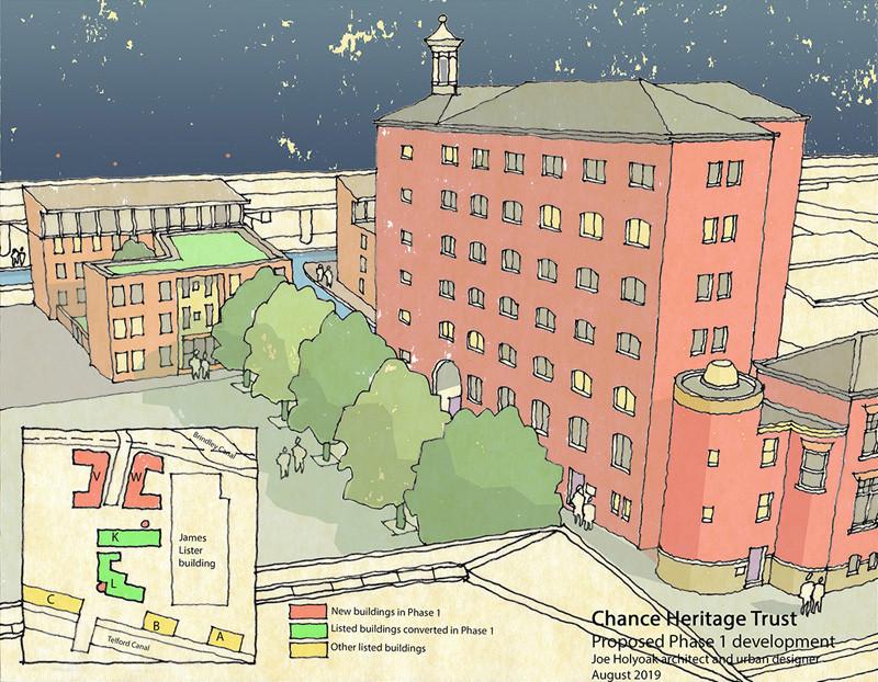 Chance Heritage Trust Development