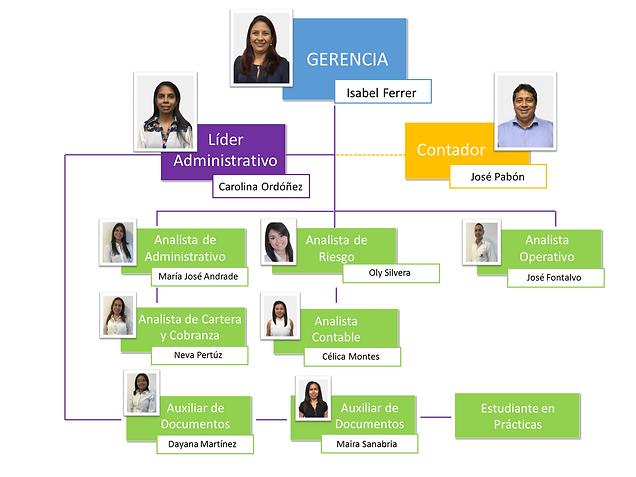 Área_Administrativa.png