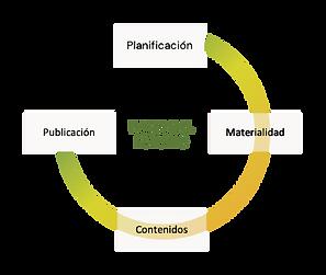 Soluciones-Sostenibilidad-04.png