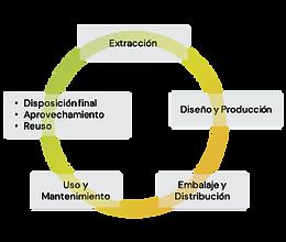 Soluciones-Sostenibilidad_Mesa de trabaj