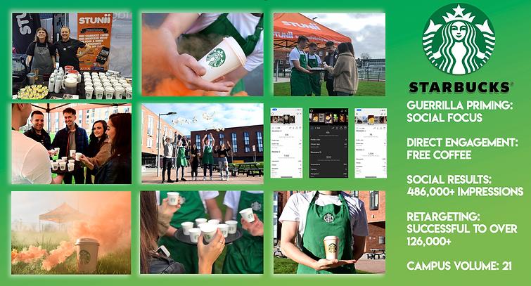 Starbucks case studies.png