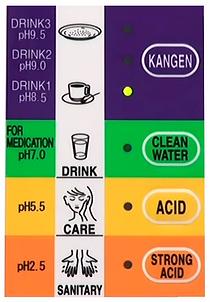 panel agua alcalina