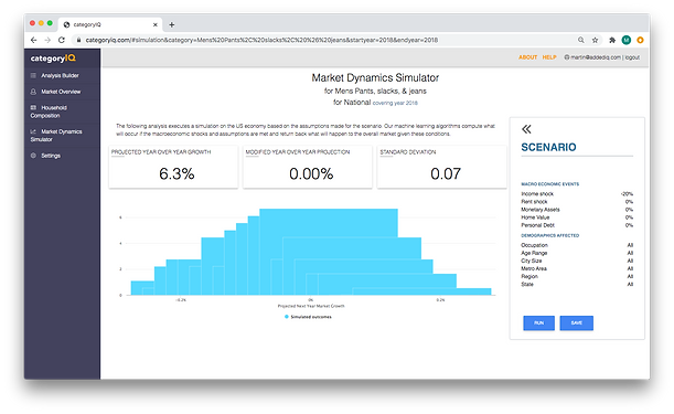 market dynamics simulator 2.png