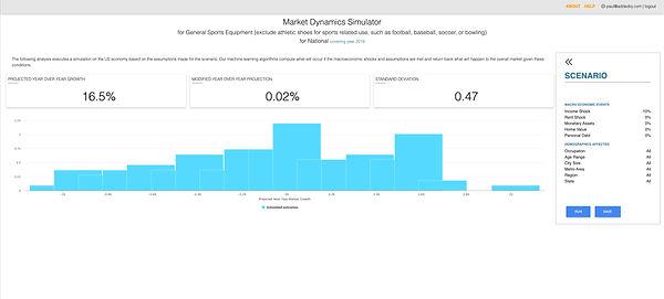 market%20dynamics%20ad_edited.jpg