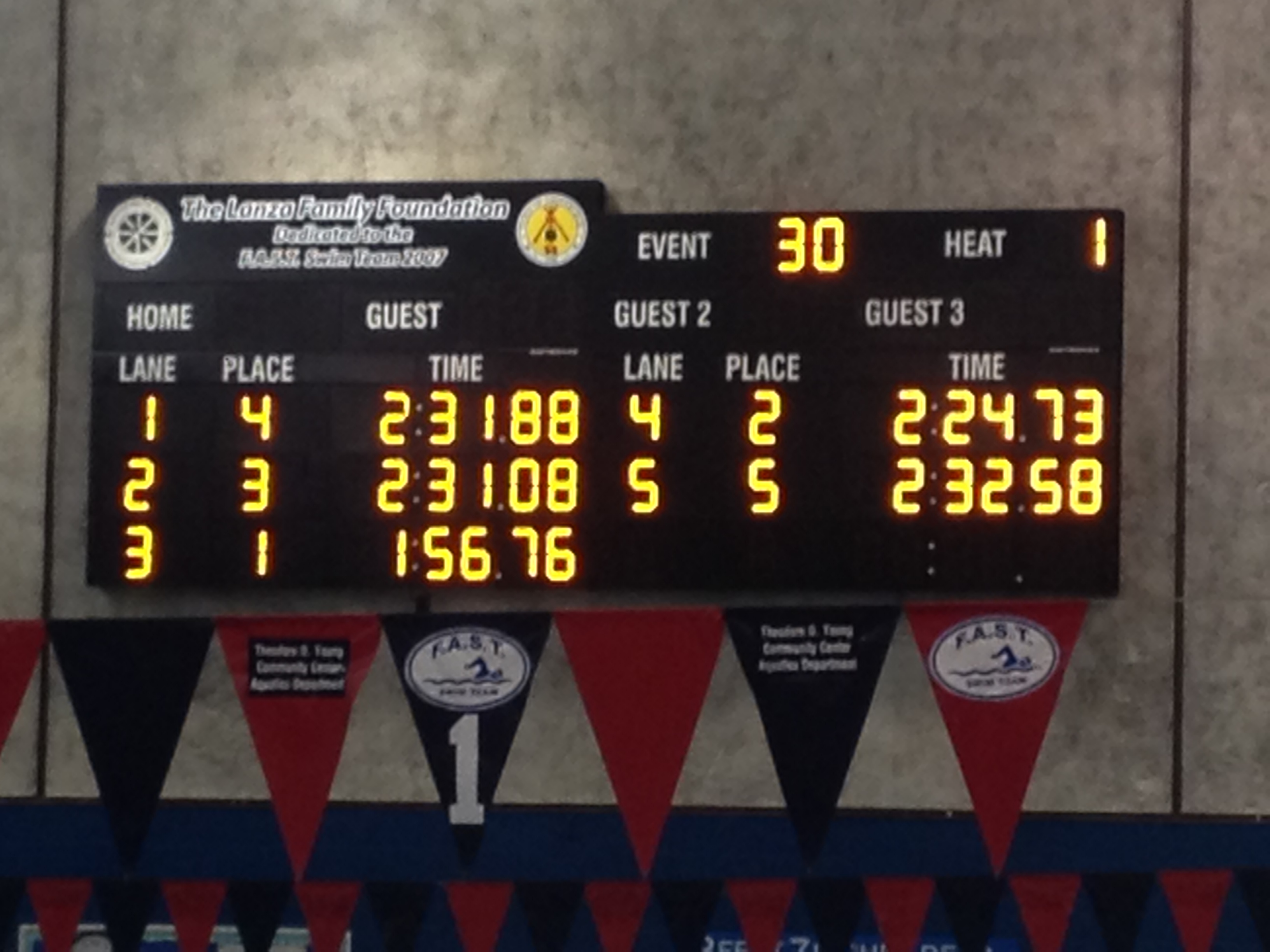 FAST+Swim+NY+-+TDYCC+Scoreboard.jpg