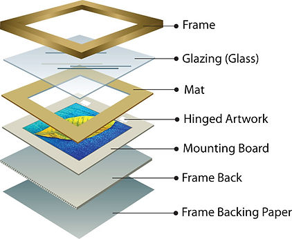 Learn more about framing and glazing.