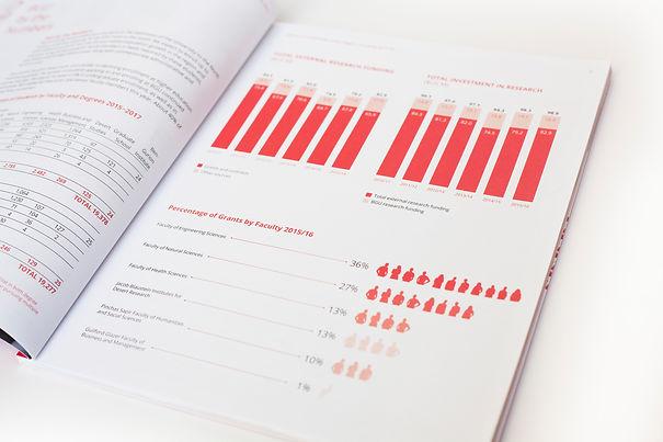 BGU president's report 2017